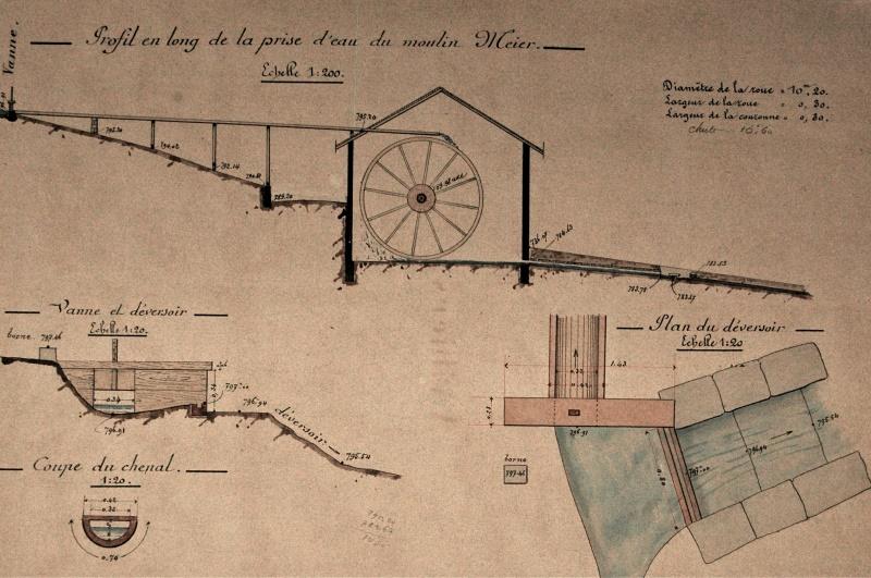 Plan der ältesten Mühle am Fluss Seyon